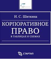 шиткин